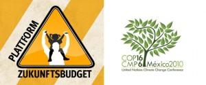 Zukunft klimatisch budgetieren
